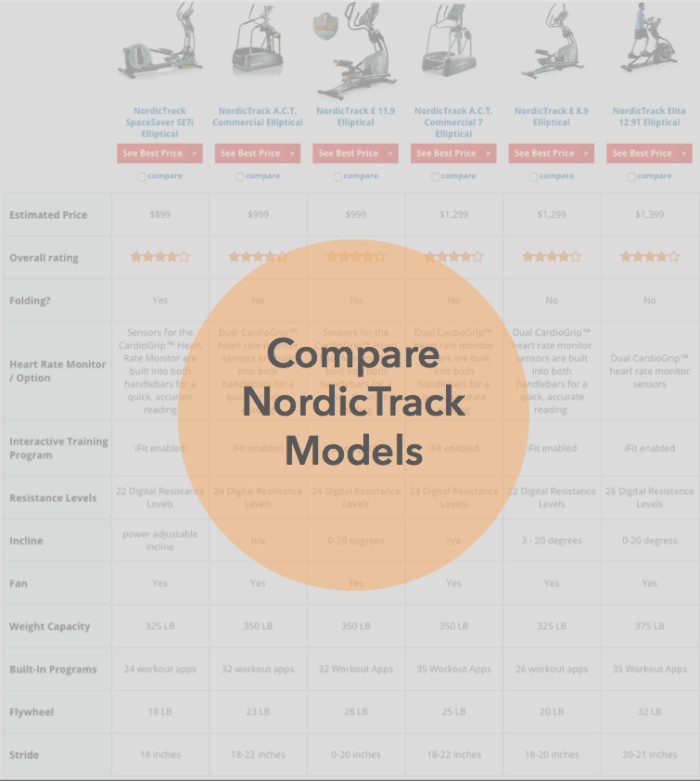 NordicTrack_Elliptical_Compare