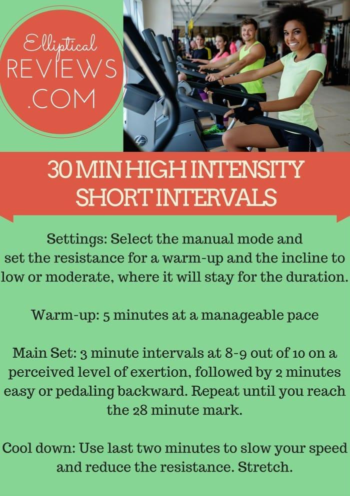 30 Minute High Intensity Short Intervals Elliptical Workout Information