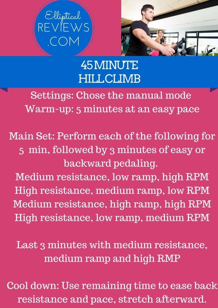 45 Minute High Intensity Short Intervals Elliptical Workout Information